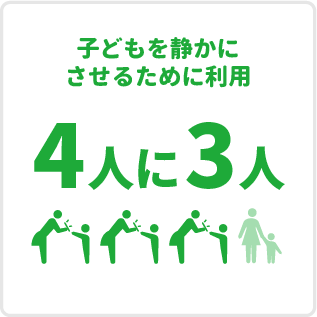 子どもを静かにさせるために利用「4人に3人」